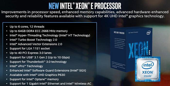 Intel unfolds New Xeon E-2100 Processor Family