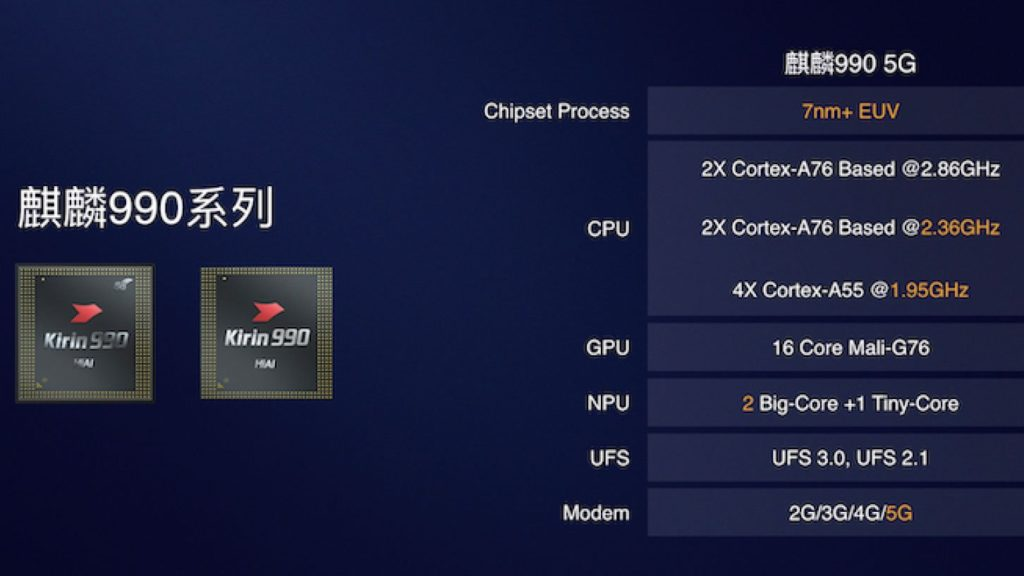 Huawei's new flagship Kirin 990 falls behind Apple's A13 Bionic chip on Geekbench