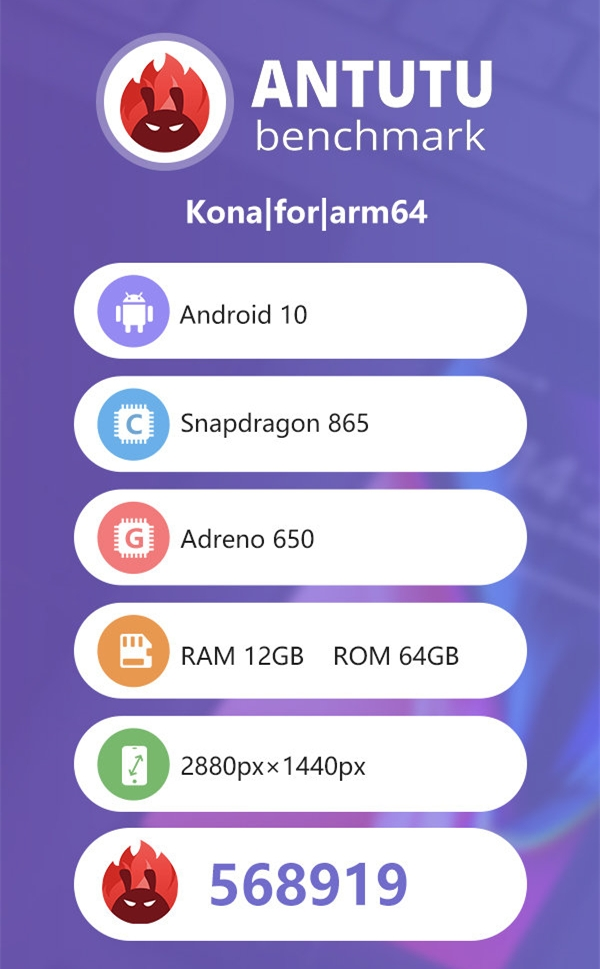 Qualcomm Snapdragon 865 Antutu Benchmarks leaked