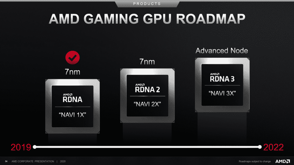 """5 nm based AMD Zen 4 CPUs & """"Advanced Node"""" RDNA 3 GPUs to launch by 2021"""