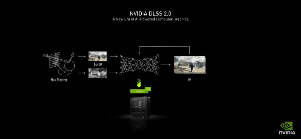 New NVIDIA GeForce RTX 3090 can run games at 60 fps in 8K, priced at $1499