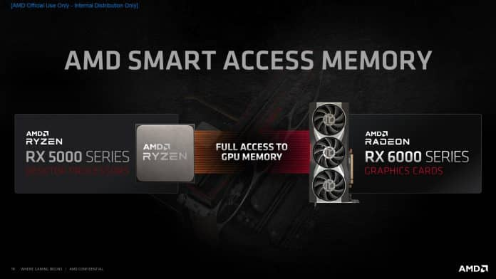 What is AMD Smart Access Memory Technology?
