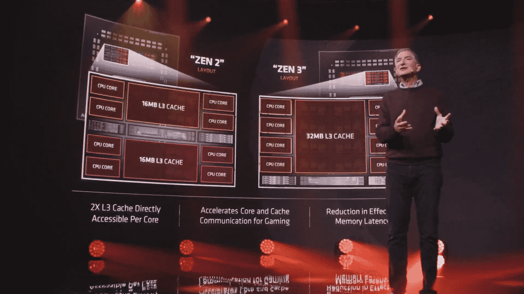 AMD's new AMD Ryzen 5000 Series Desktop Processors deliver 26% better gaming performance