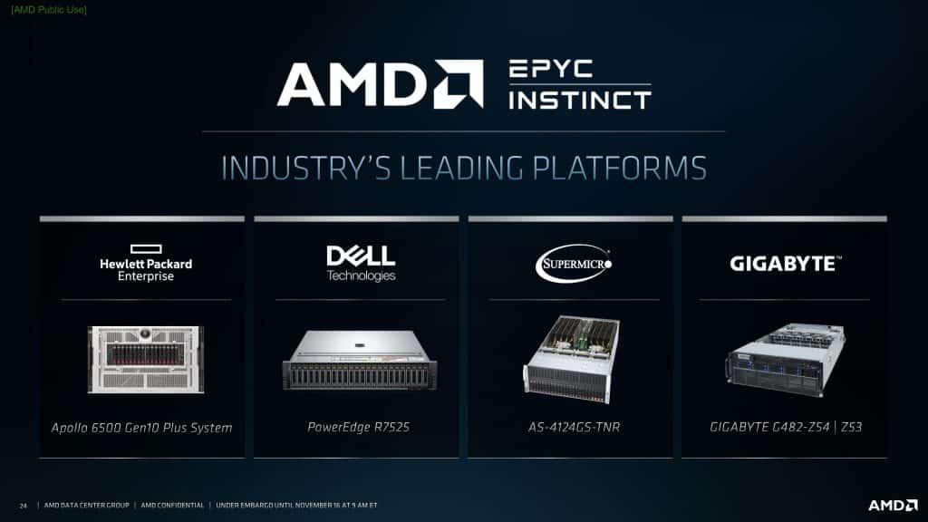 AMD Instinct MI100 accelerators will be available in these OEM/ODM systems by the end of 2020
