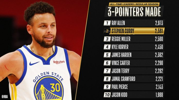 Stephen Curry is assumed to be the greatest shooter in NBA history.