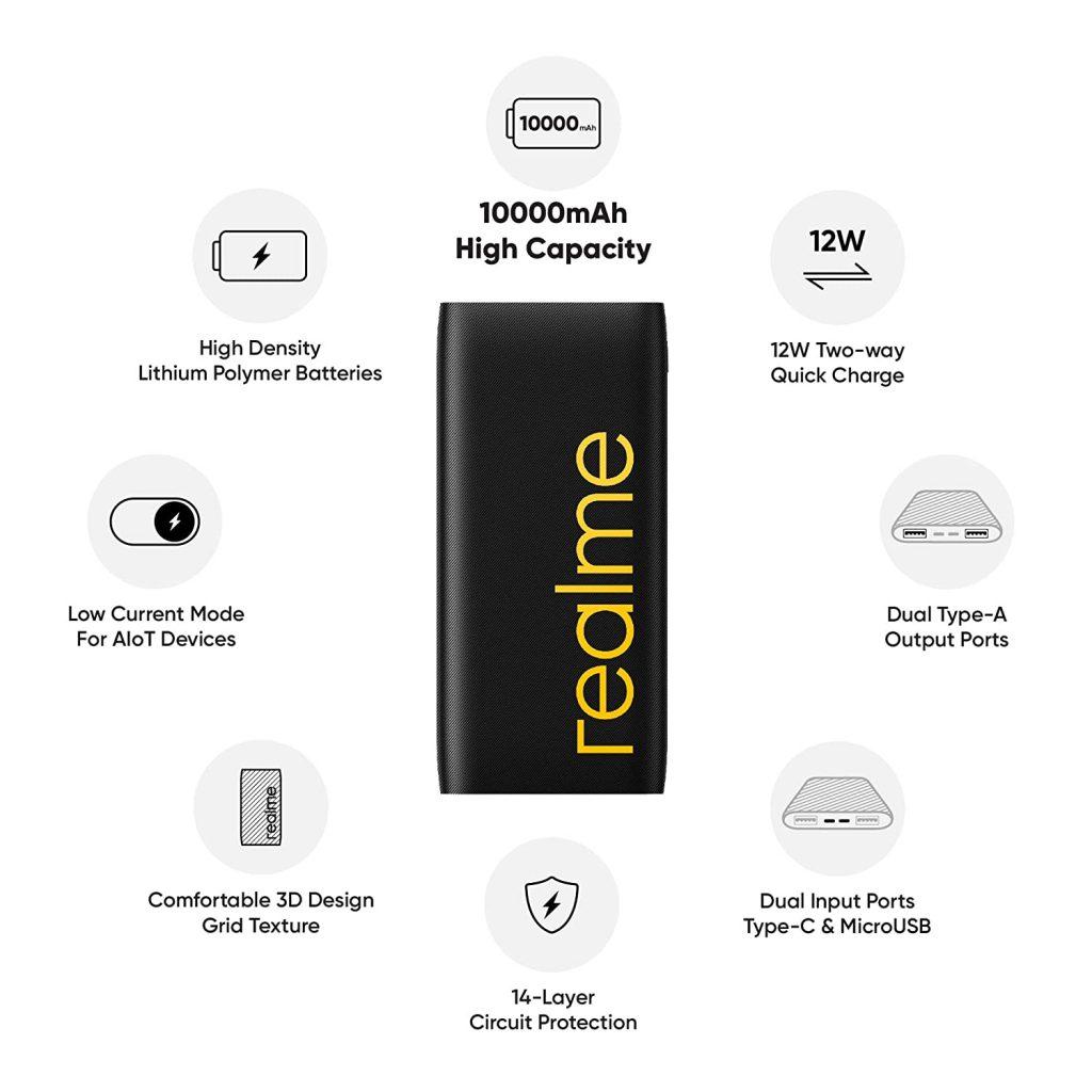 Deal: realme 10000mAh Power Bank 2i discounted to ₹ 699