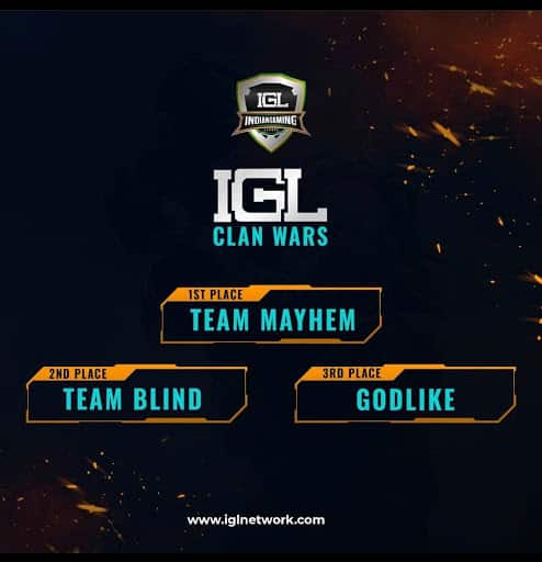 Indian Esports Gamers to receive Official Ranking, Leaderboard by Indian Gaming League (IGL)