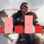 Assassins-Creed-Valhalla-CPU_Ryzen 9 5900X + Radeon RX 6700 XT_TechnoSports.co.in