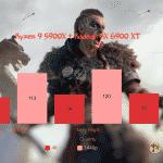 Assassins-Creed-Valhalla-CPU_Ryzen 9 5900X + Radeon RX 6900 XT_TechnoSports.co.in