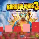 Borderlands 3 – Adrenalin 21.4.1 Driver Update_TechnoSports.co.in