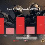 CSGO-CPU_Ryzen 9 5900X + Radeon RX 6700 XT_TechnoSports.co.in