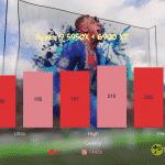 FIFA-21-CPU – Ryzen 9 5950X + 6900XT_TechnoSports.co.in