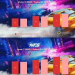 NFS Heat – Adrenalin 21.4.1 Driver Update _TechnoSports.co.in