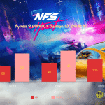 NFS-Heat-CPU_Ryzen 9 5900X + Radeon RX 6900 XT_TechnoSports.co.in