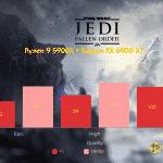 Star-Wars-Jedi-Fallen-Order-CPU_Ryzen 9 5900X + Radeon RX 6900 XT_TechnoSports.co.in