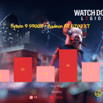 Watch-Dogs-Legion-CPU_Ryzen 9 5900X + Radeon RX 6700 XT_TechnoSports.co.in