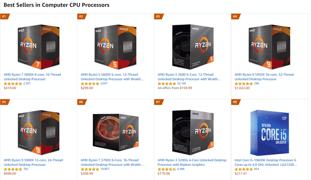 AMD Ryzen 7 5800X price drops to $419, becomes best-selling CPU on Amazon