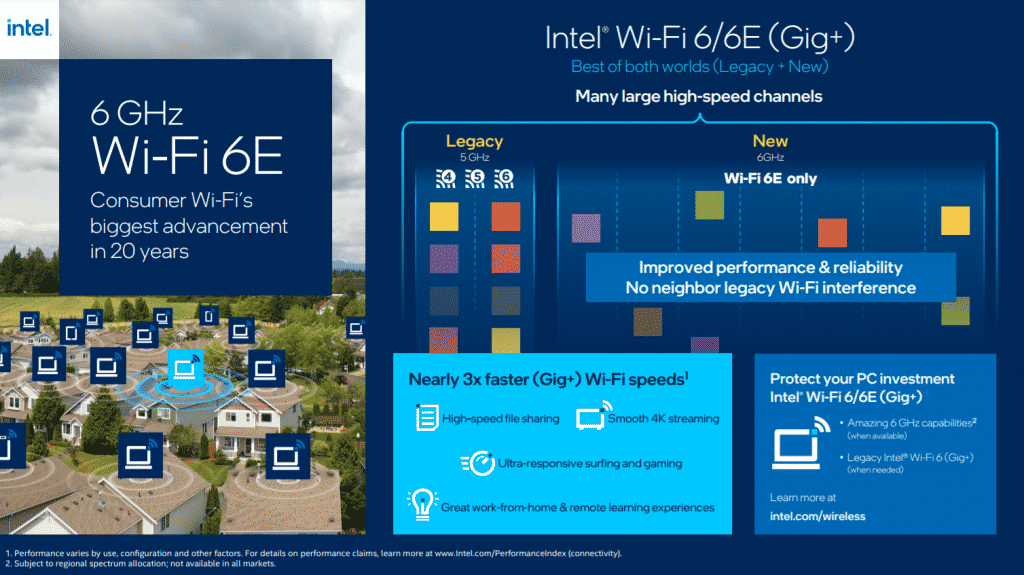 Intel continues its innovation with Wi-Fi 6E solution & Intel 5G Solution 5000