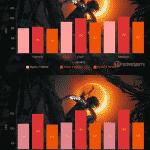 Shadow of the Tomb Raider – Ryzen 7 5800X vs Ryzen 9 5900X vs Ryzen 9 5950X_TechnoSports.co.in