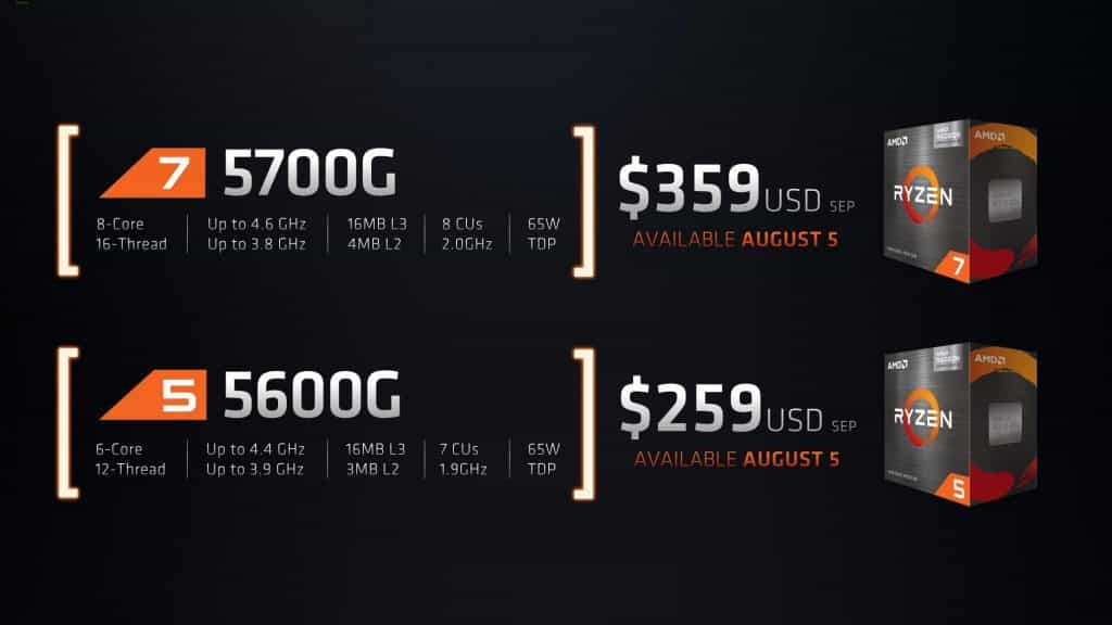 AMD Ryzen 5 5600G & Ryzen 7 5700G launched for PC builders, starts at $259