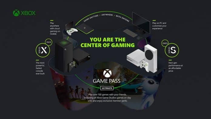 Microsoft Came Up with Its Future Initiatives, Will Bring Xbox Cloud App for TVs